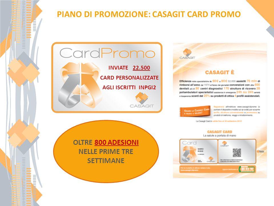 PIANO DI PROMOZIONE: CASAGIT CARD PROMO INVIATE 22.500 CARD PERSONALIZZATE AGLI ISCRITTI INPGI2 OLTRE 800 ADESIONI NELLE PRIME TRE SETTIMANE