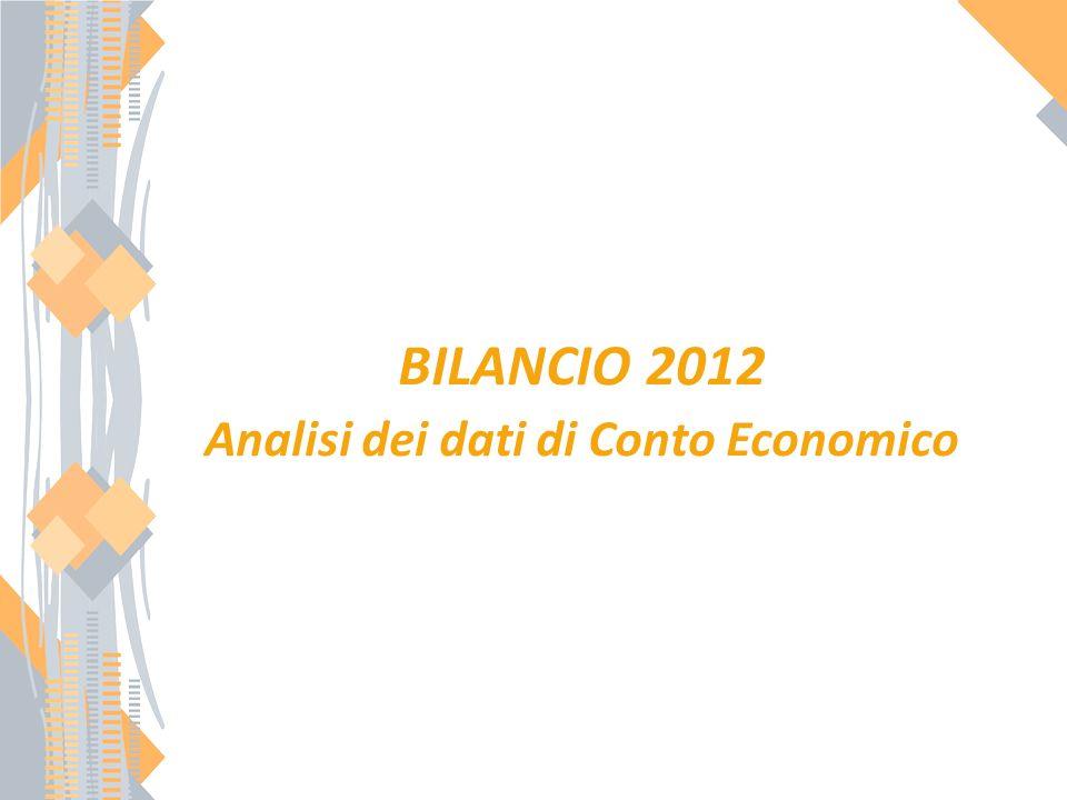 BILANCIO 2012 Analisi dei dati di Conto Economico