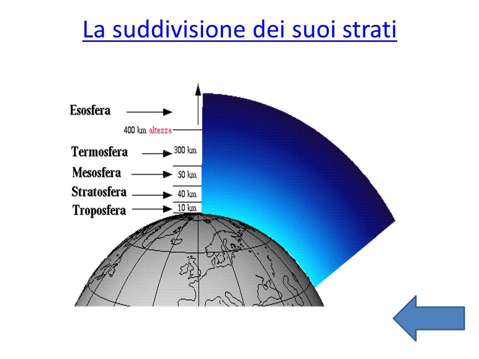 Latmosfera e il riscaldamento della terra