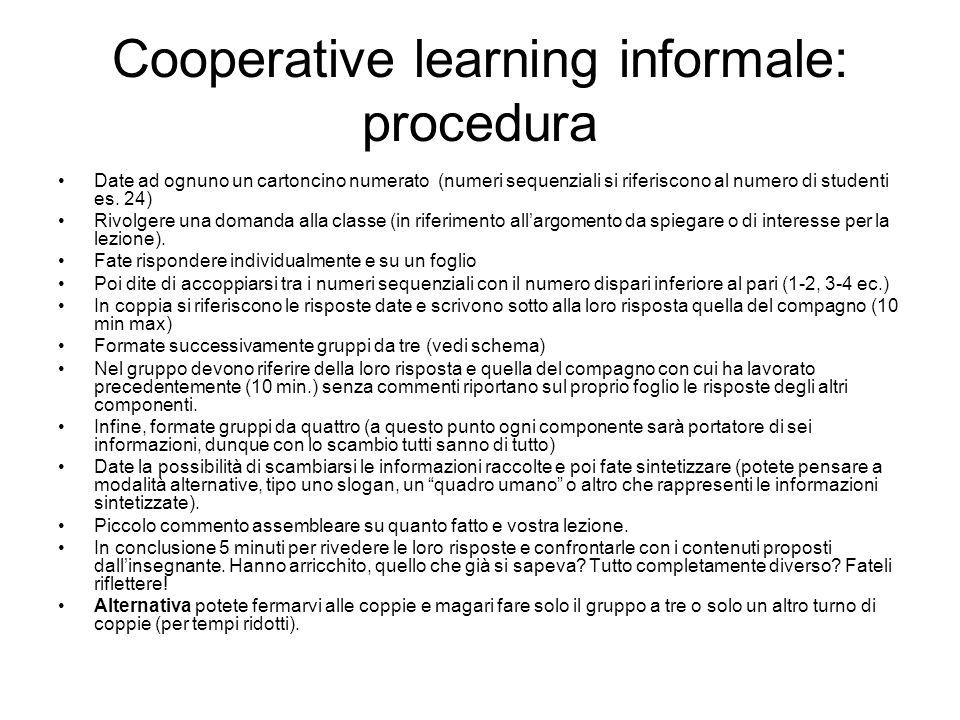 Cooperative learning informale: procedura Date ad ognuno un cartoncino numerato (numeri sequenziali si riferiscono al numero di studenti es. 24) Rivol