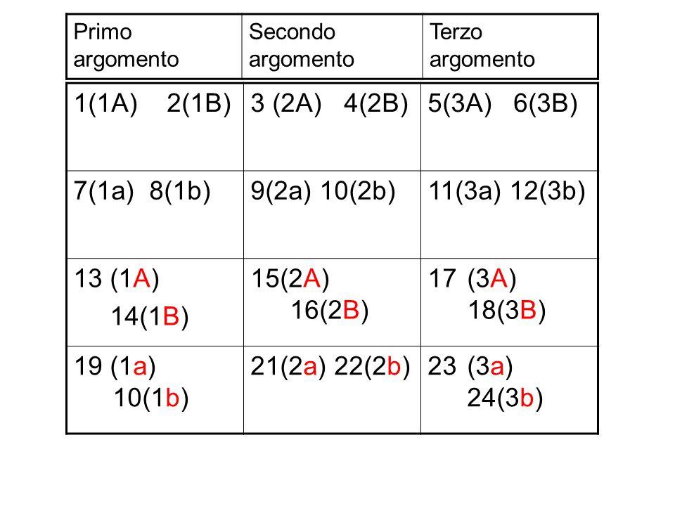 1(1A) 2(1B)3 (2A) 4(2B)5(3A) 6(3B) 7(1a) 8(1b)9(2a) 10(2b)11(3a) 12(3b) 13 (1A) 14(1B) 15(2A) 16(2B) 17(3A) 18(3B) 19 (1a) 10(1b) 21(2a) 22(2b)23(3a)