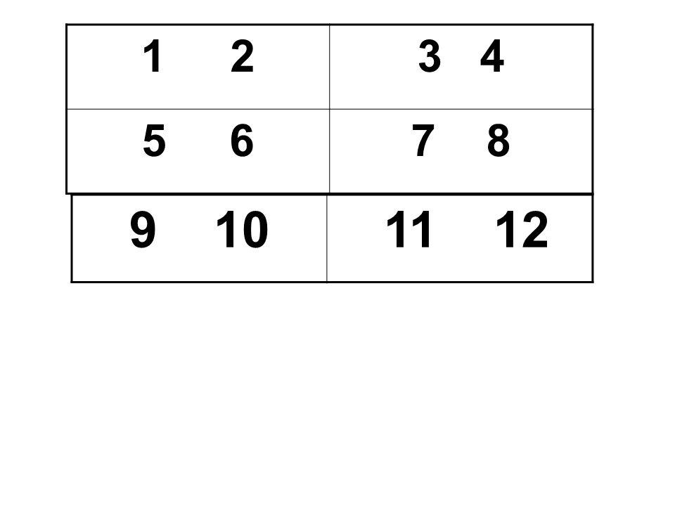 La procedura Ora formate gruppi da tre seguendo la tabella con i numeri presentata qui sotto Condividete quello che avete scritto sul foglio con il nuovo gruppo.