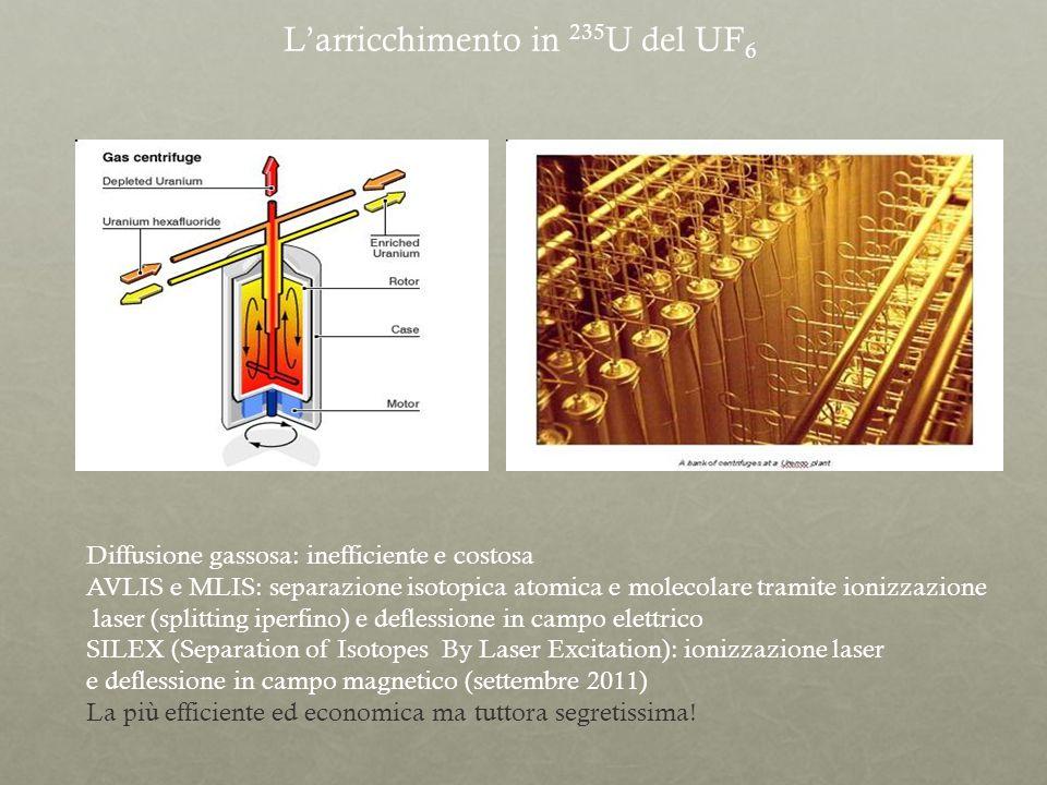 Larricchimento in 235 U del UF 6 Diffusione gassosa: inefficiente e costosa AVLIS e MLIS: separazione isotopica atomica e molecolare tramite ionizzazi