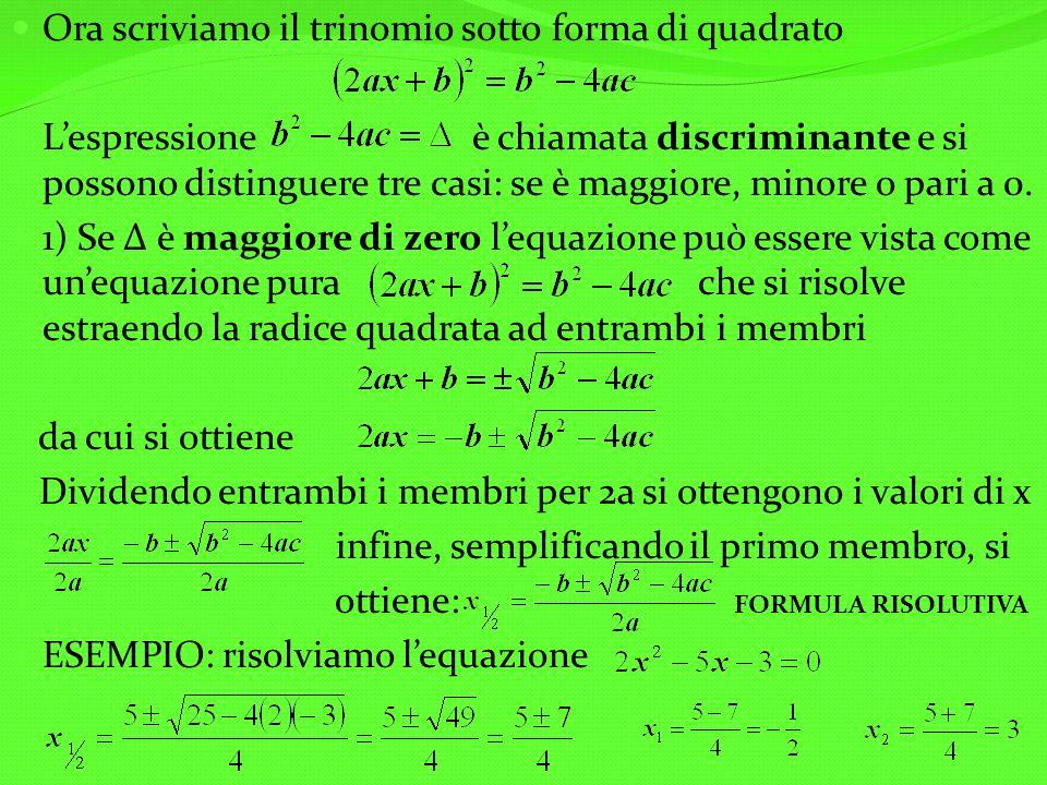 Ora scriviamo il trinomio sotto forma di quadrato Lespressione è chiamata discriminante e si possono distinguere tre casi: se è maggiore, minore o par