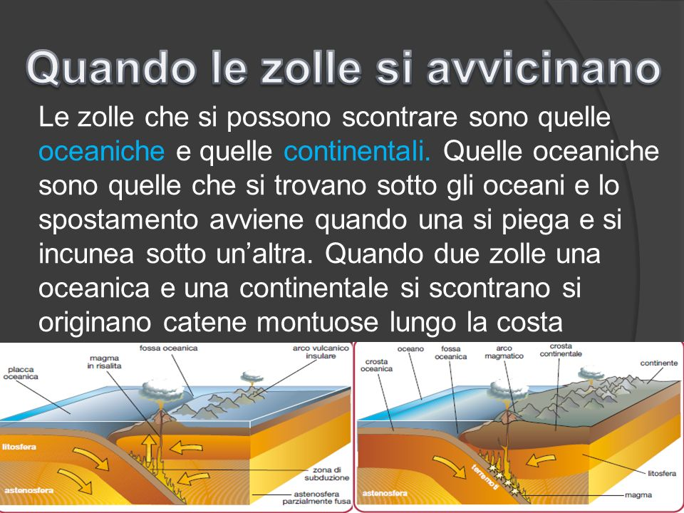 Le zolle che si possono scontrare sono quelle oceaniche e quelle continentali. Quelle oceaniche sono quelle che si trovano sotto gli oceani e lo spost