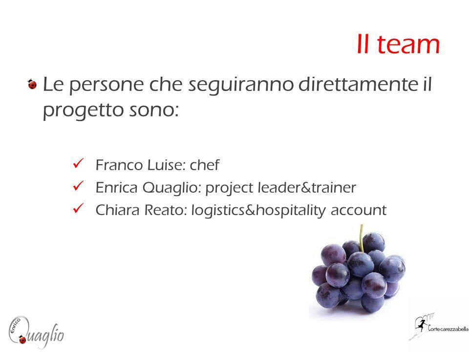 Il team Le persone che seguiranno direttamente il progetto sono: Franco Luise: chef Enrica Quaglio: project leader&trainer Chiara Reato: logistics&hos