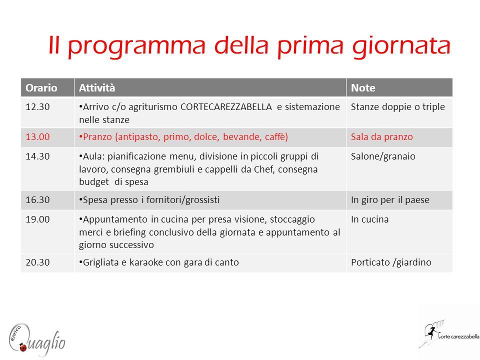 Contatti Dott.Chiara Reato Corte Carezzabella Via Marconi, 754 – 45030 S.