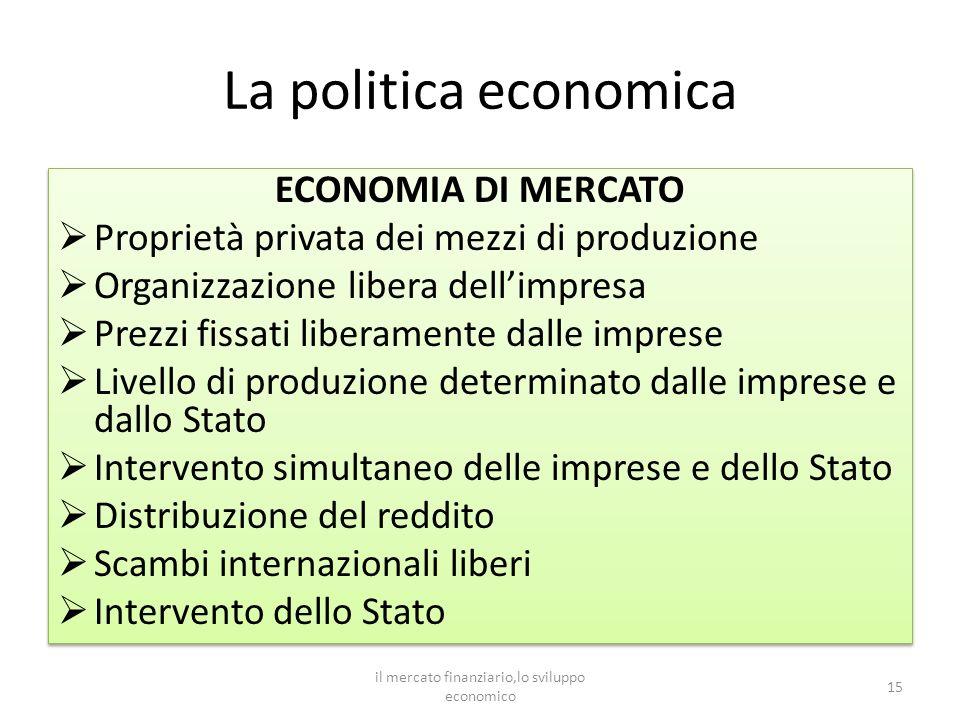 La politica economica ECONOMIA DI MERCATO Proprietà privata dei mezzi di produzione Organizzazione libera dellimpresa Prezzi fissati liberamente dalle