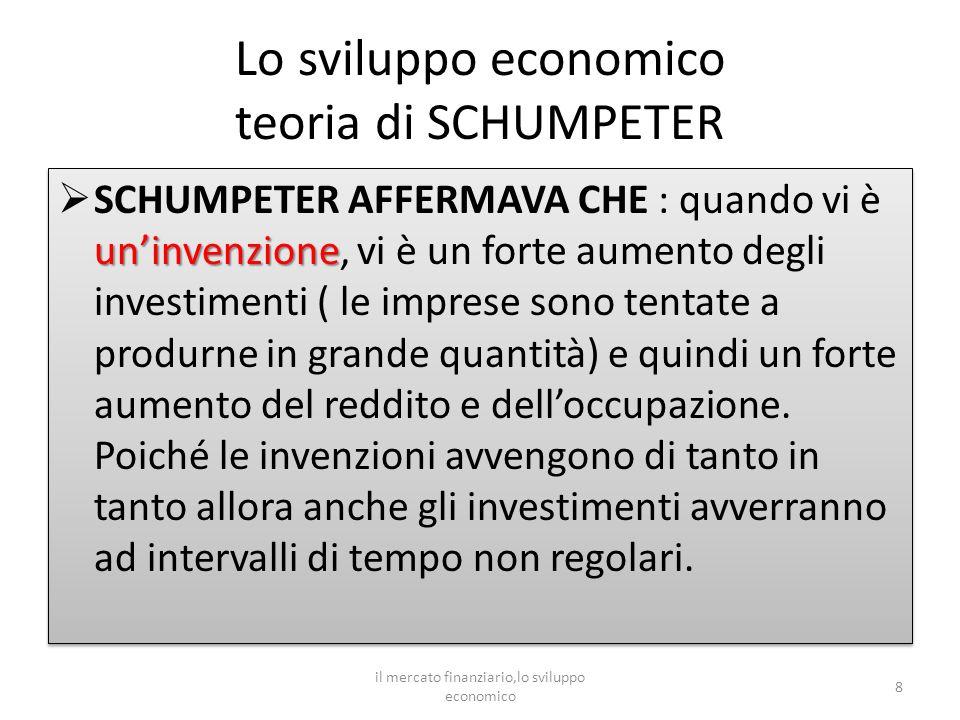 Lo sviluppo economico teoria di SCHUMPETER uninvenzione SCHUMPETER AFFERMAVA CHE : quando vi è uninvenzione, vi è un forte aumento degli investimenti ( le imprese sono tentate a produrne in grande quantità) e quindi un forte aumento del reddito e delloccupazione.