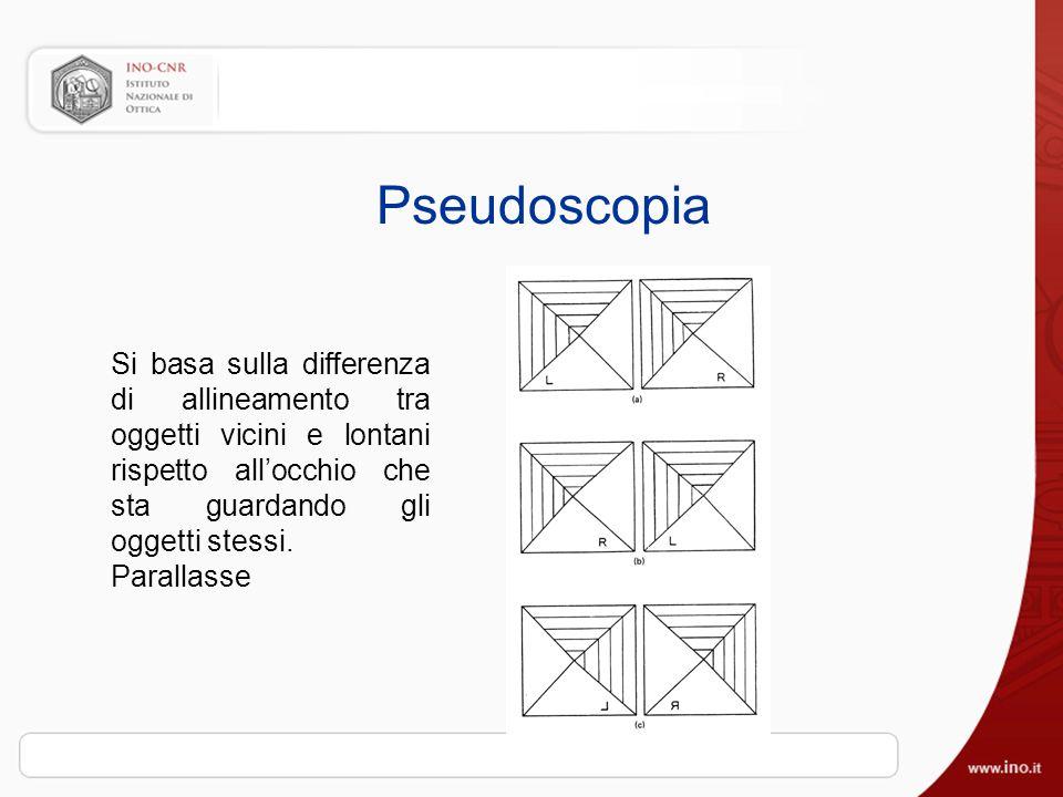 Pseudoscopia Si basa sulla differenza di allineamento tra oggetti vicini e lontani rispetto allocchio che sta guardando gli oggetti stessi.