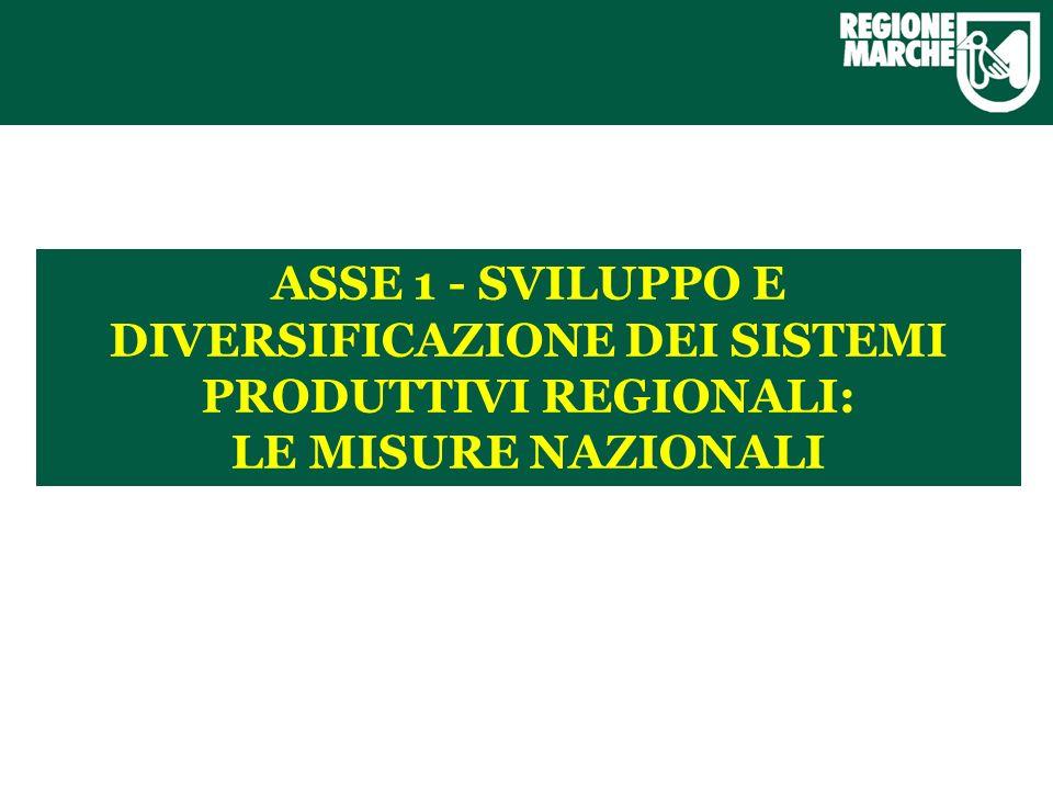 ASSE 1 - SVILUPPO E DIVERSIFICAZIONE DEI SISTEMI PRODUTTIVI REGIONALI: LE MISURE NAZIONALI