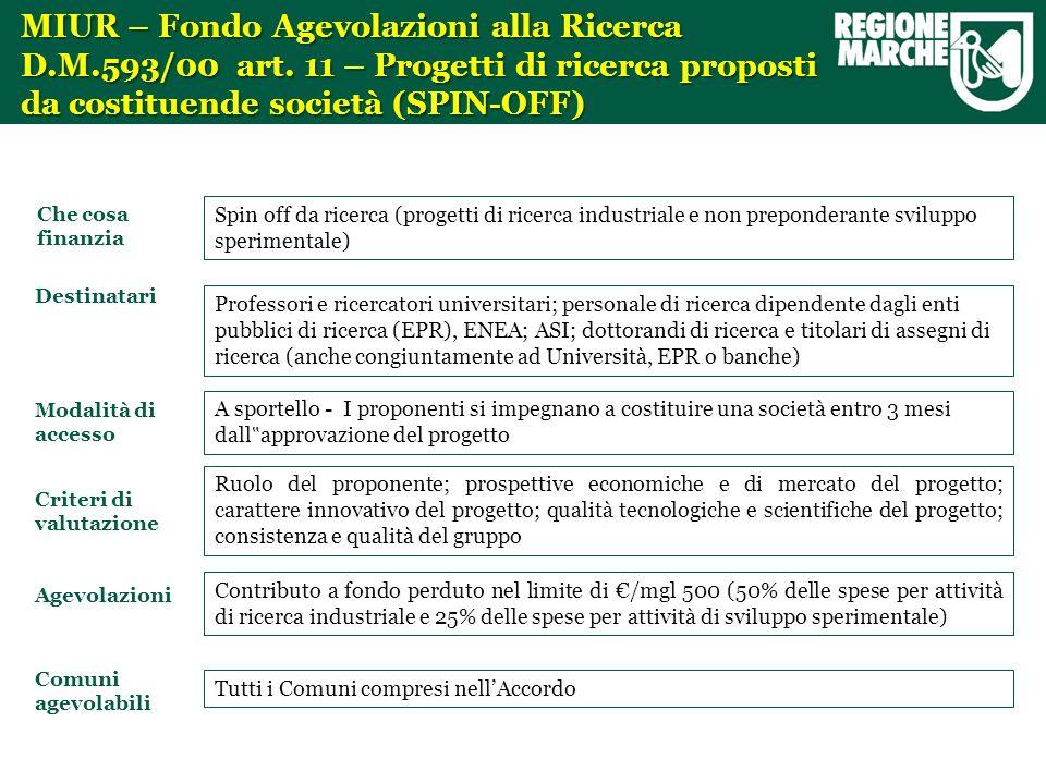MIUR – Fondo Agevolazioni alla Ricerca D.M.593/00 art.