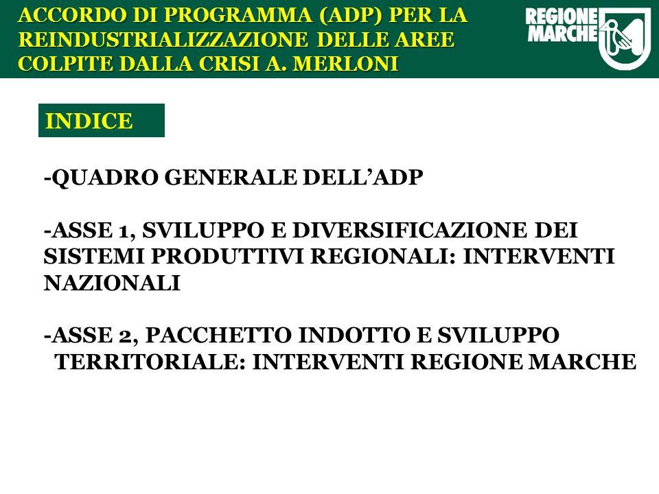 INDICE ACCORDO DI PROGRAMMA (ADP) PER LA REINDUSTRIALIZZAZIONE DELLE AREE COLPITE DALLA CRISI A.
