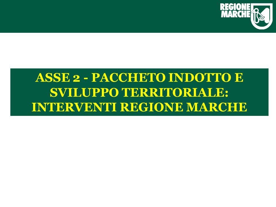 ASSE 2 - PACCHETO INDOTTO E SVILUPPO TERRITORIALE: INTERVENTI REGIONE MARCHE