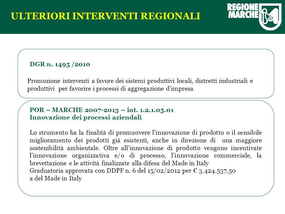 ULTERIORI INTERVENTI REGIONALI Promozione interventi a favore dei sistemi produttivi locali, distretti industriali e produttivi per favorire i processi di aggregazione dimpresa POR – MARCHE 2007-2013 – int.