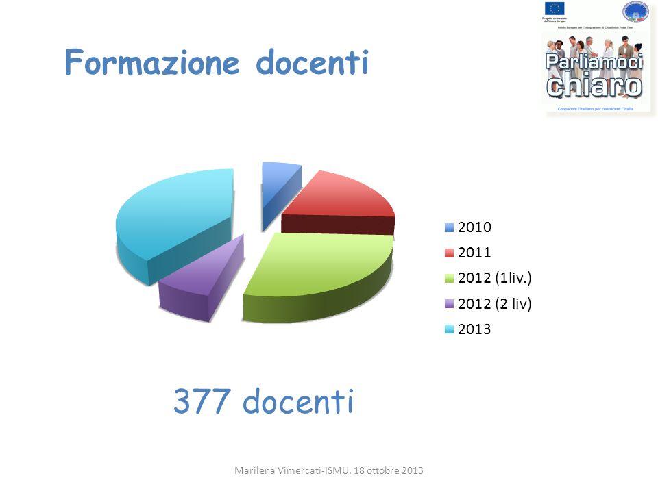 Formazione docenti Marilena Vimercati-ISMU, 18 ottobre 2013 377 docenti