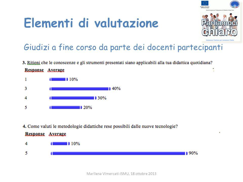 Elementi di valutazione Marilena Vimercati-ISMU, 18 ottobre 2013 Giudizi a fine corso da parte dei docenti partecipanti