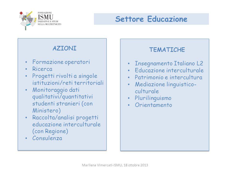 Marilena Vimercati-ISMU, 18 ottobre 2013 Settore Educazione AZIONI Formazione operatori Ricerca Progetti rivolti a singole istituzioni/reti territoria