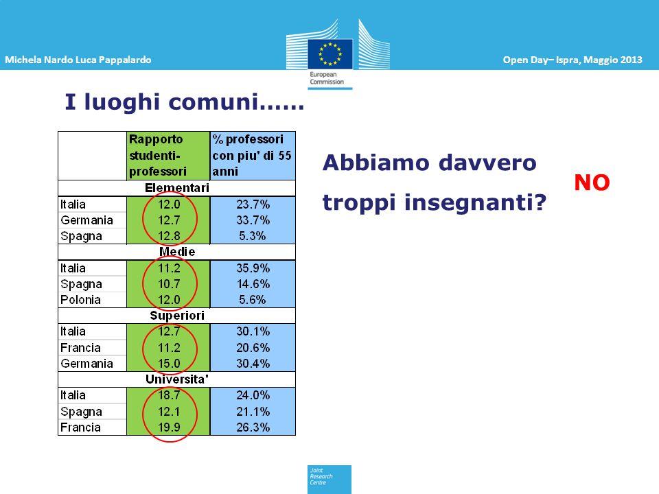Michela Nardo Luca PappalardoOpen Day– Ispra, Maggio 2013 Abbiamo davvero troppi insegnanti? I luoghi comuni…… NO