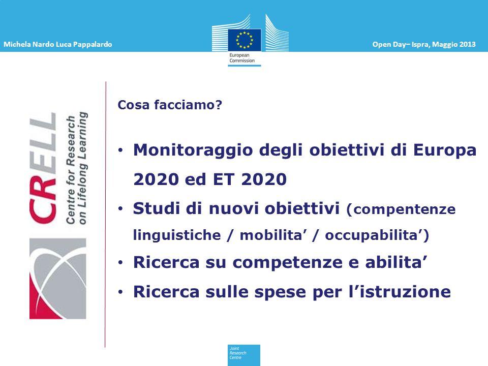 Michela Nardo Luca PappalardoOpen Day– Ispra, Maggio 2013 Cosa facciamo? Monitoraggio degli obiettivi di Europa 2020 ed ET 2020 Studi di nuovi obietti