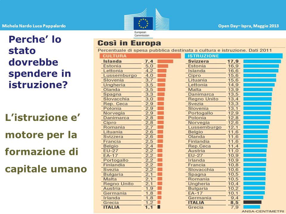 Michela Nardo Luca PappalardoOpen Day– Ispra, Maggio 2013 Perche lo stato dovrebbe spendere in istruzione? Listruzione e motore per la formazione di c