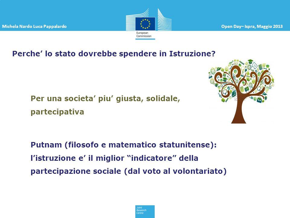 Michela Nardo Luca PappalardoOpen Day– Ispra, Maggio 2013 Il livello di successo scolare e di equita nellaccesso allistruzione sono strettamente correlati con la disuguaglianza nel reddito (differenza fra ricchi e poveri)
