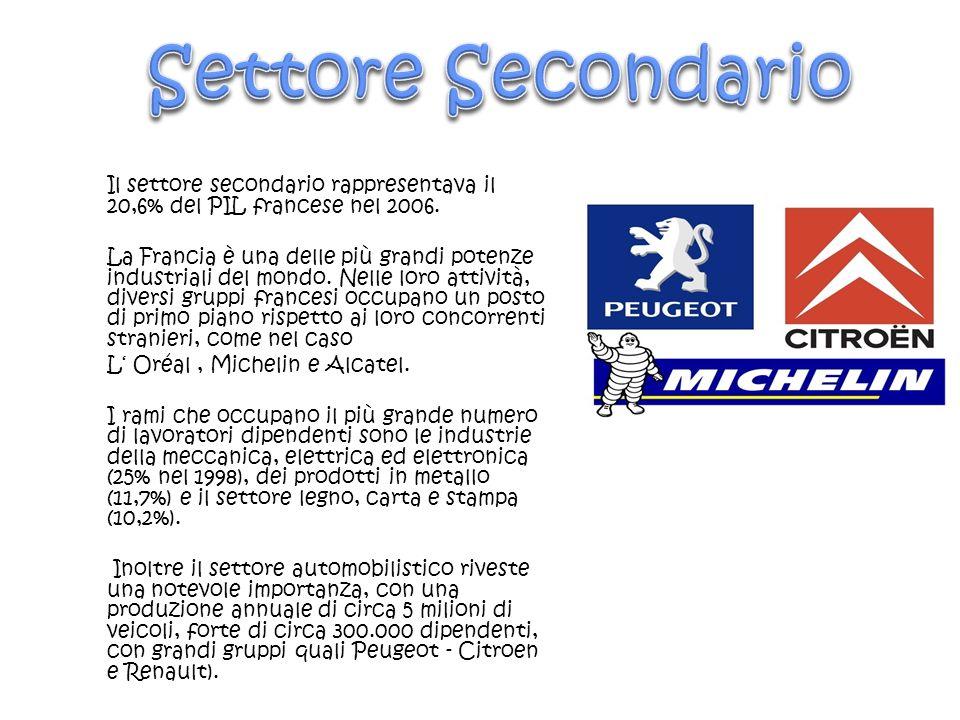 Il settore secondario rappresentava il 20,6% del PIL francese nel 2006. La Francia è una delle più grandi potenze industriali del mondo. Nelle loro at