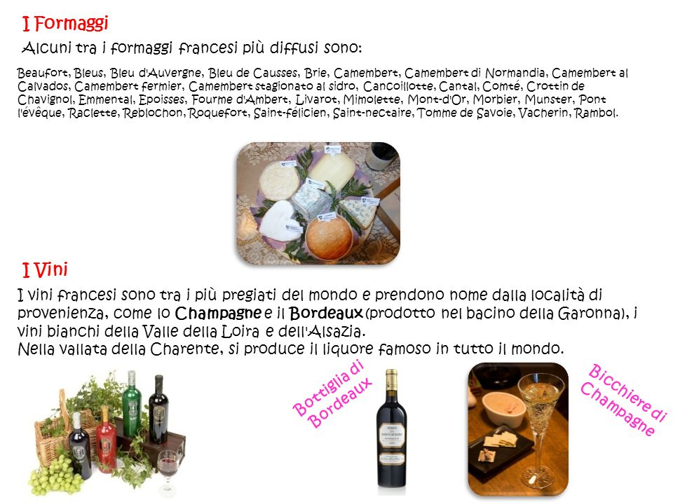 Alcuni tra i formaggi francesi più diffusi sono: I Formaggi Beaufort, Bleus, Bleu d'Auvergne, Bleu de Causses, Brie, Camembert, Camembert di Normandia