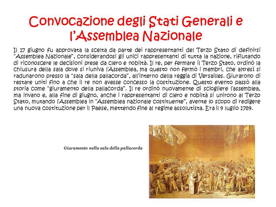 Convocazione degli Stati Generali e lAssemblea Nazionale Il 17 giugno fu approvata la scelta da parte dei rappresentanti del Terzo Stato di definirsi