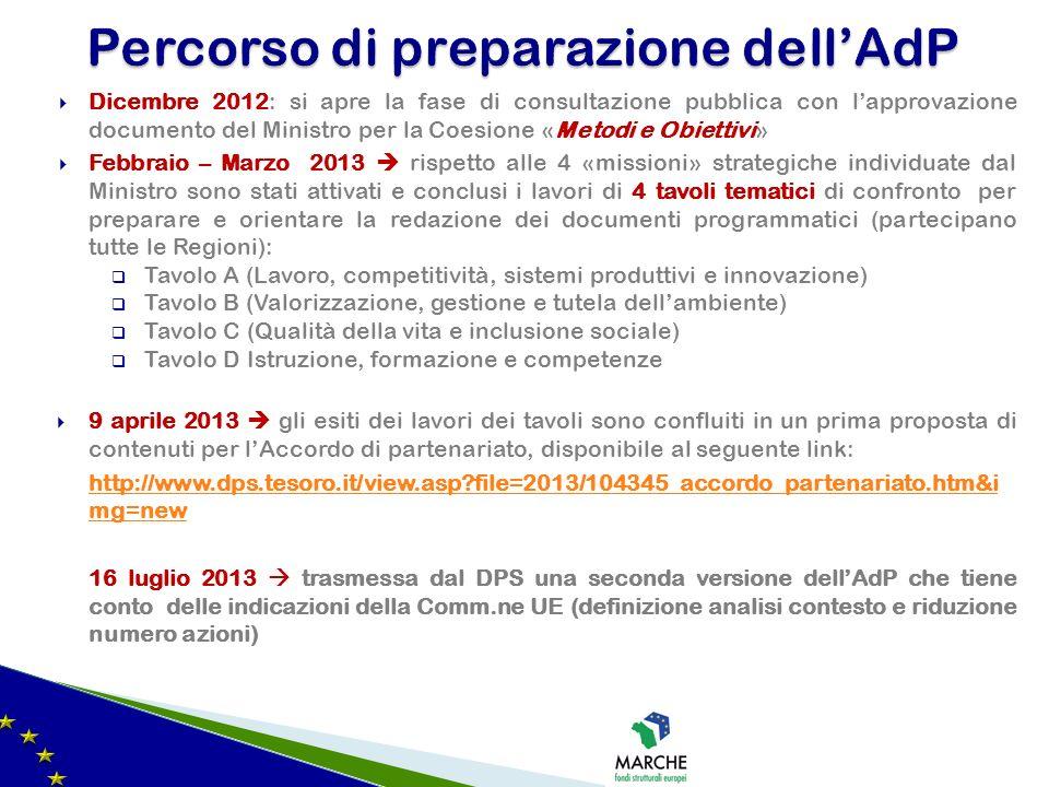 Dicembre 2012: si apre la fase di consultazione pubblica con lapprovazione documento del Ministro per la Coesione «Metodi e Obiettivi» Febbraio – Marz