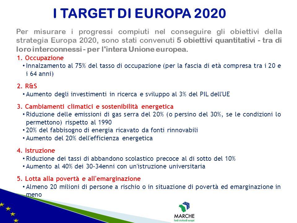 Concentrazione sulle priorità della Strategia Europa2020 per una crescita intelligente, sostenibile, inclusiva; Concessione di riconoscimenti in base ai risultati; Sostegno alla programmazione integrata; Attenzione focalizzata sui risultati; Rafforzamento della coesione territoriale; Semplificazione dellesecuzione.