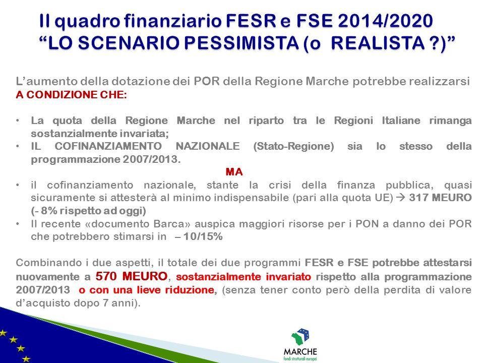 Laumento della dotazione dei POR della Regione Marche potrebbe realizzarsi A CONDIZIONE CHE: La quota della Regione Marche nel riparto tra le Regioni