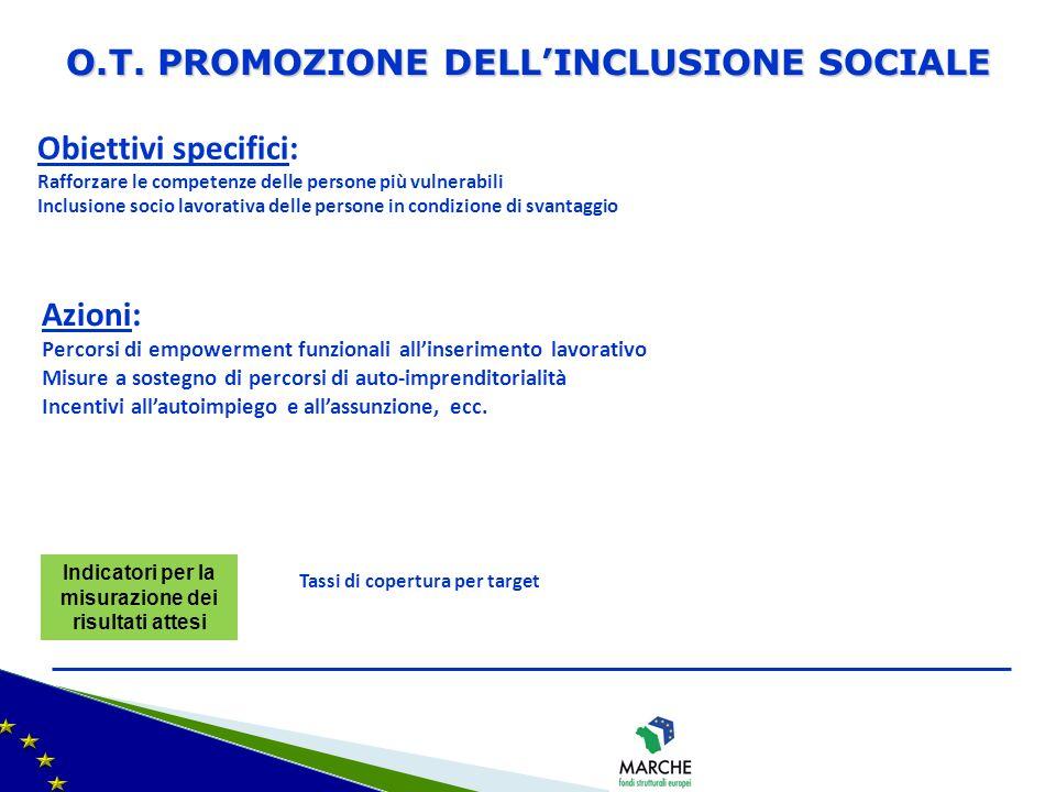 Obiettivi specifici: Rafforzare le competenze delle persone più vulnerabili Inclusione socio lavorativa delle persone in condizione di svantaggio Azio