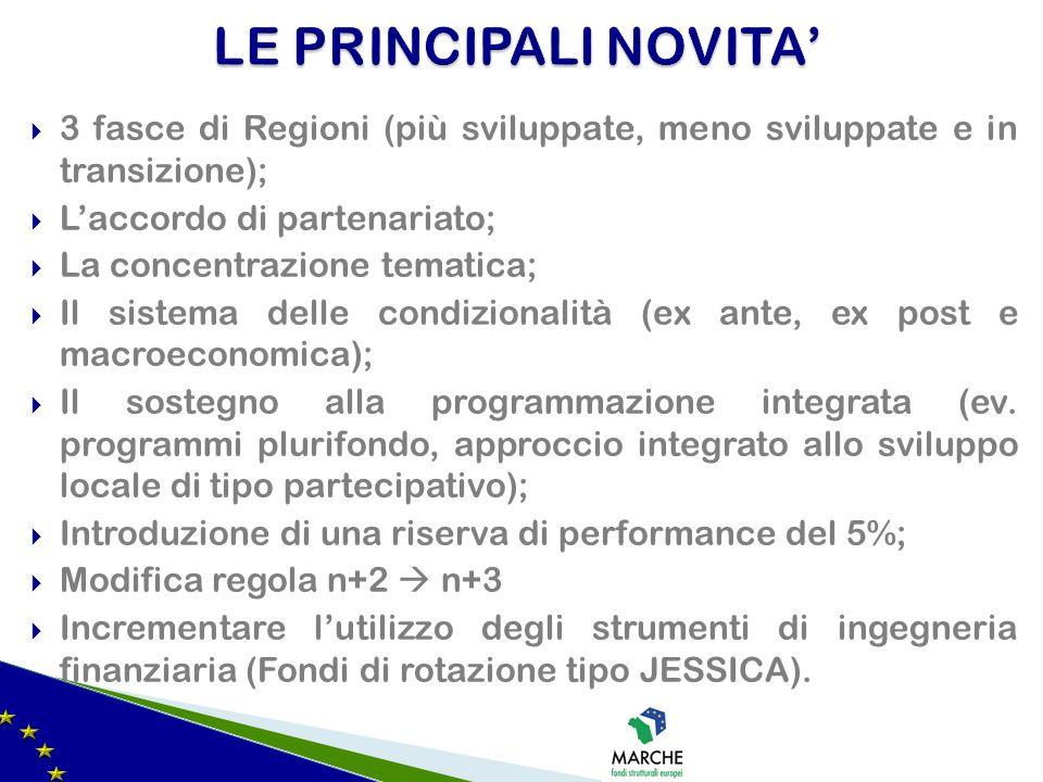 3 fasce di Regioni (più sviluppate, meno sviluppate e in transizione); Laccordo di partenariato; La concentrazione tematica; Il sistema delle condizio