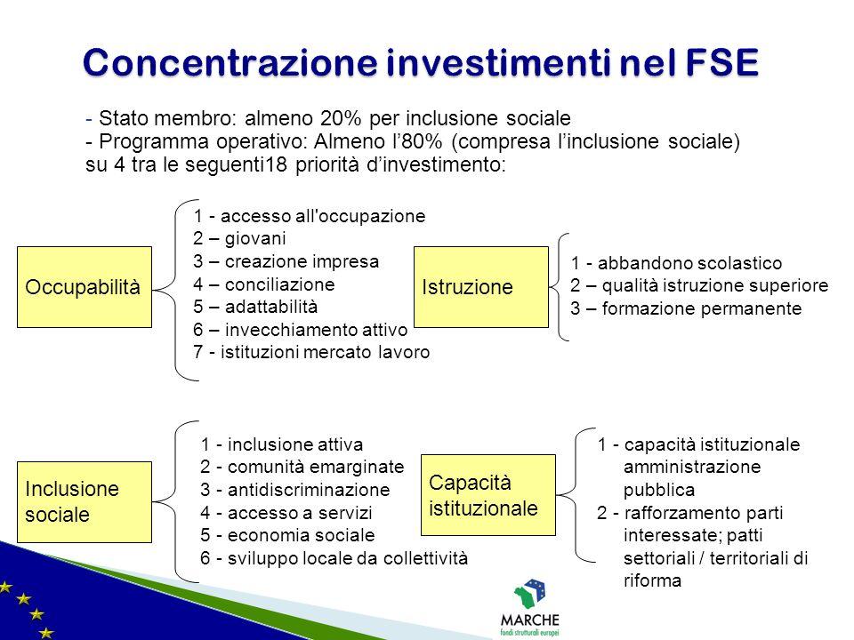 Occupabilità 1 - accesso all'occupazione 2 – giovani 3 – creazione impresa 4 – conciliazione 5 – adattabilità 6 – invecchiamento attivo 7 - istituzion