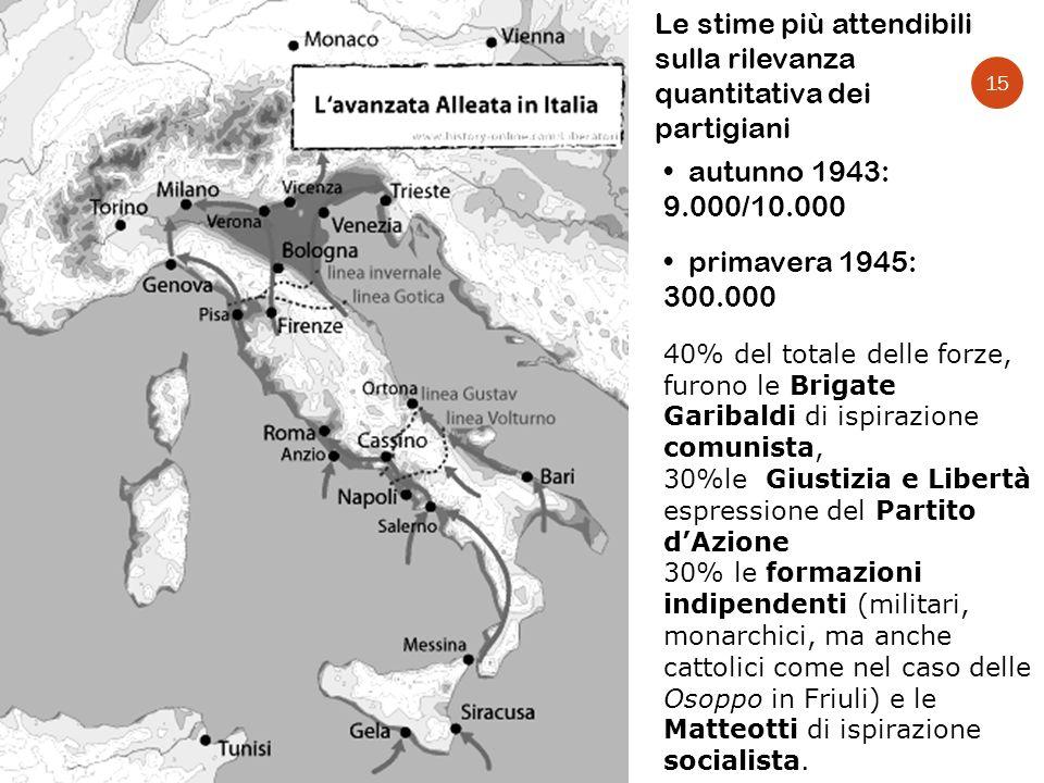 Le stime più attendibili sulla rilevanza quantitativa dei partigiani autunno 1943: 9.000/10.000 primavera 1945: 300.000 40% del totale delle forze, fu