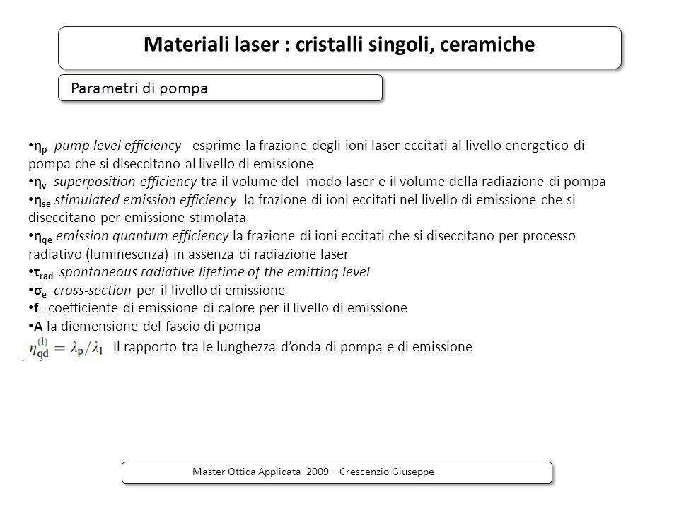 Materiali laser : cristalli singoli, ceramiche Master Ottica Applicata 2009 – Crescenzio Giuseppe Parametri di pompa η p pump level efficiency esprime