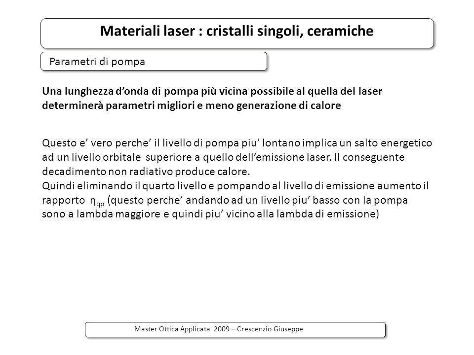 Materiali laser : cristalli singoli, ceramiche Master Ottica Applicata 2009 – Crescenzio Giuseppe Una lunghezza donda di pompa più vicina possibile al
