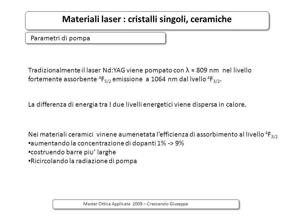 Materiali laser : cristalli singoli, ceramiche Master Ottica Applicata 2009 – Crescenzio Giuseppe Tradizionalmente il laser Nd:YAG viene pompato con λ