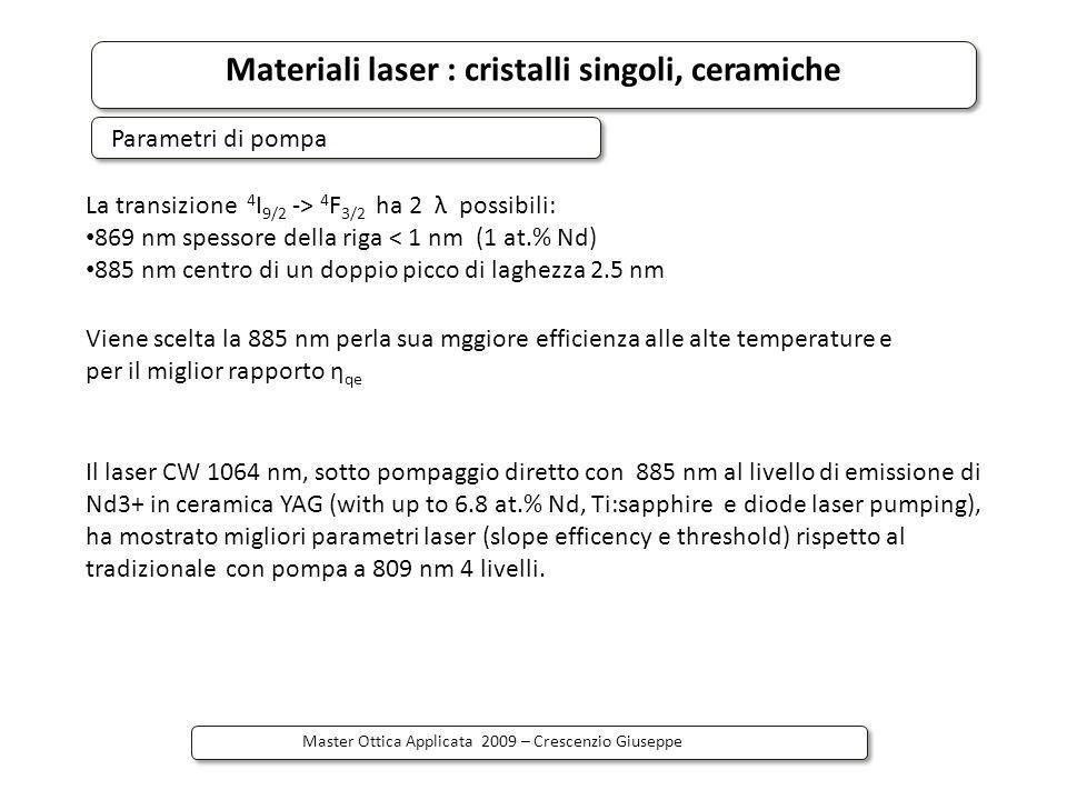 Materiali laser : cristalli singoli, ceramiche Master Ottica Applicata 2009 – Crescenzio Giuseppe Il laser CW 1064 nm, sotto pompaggio diretto con 885