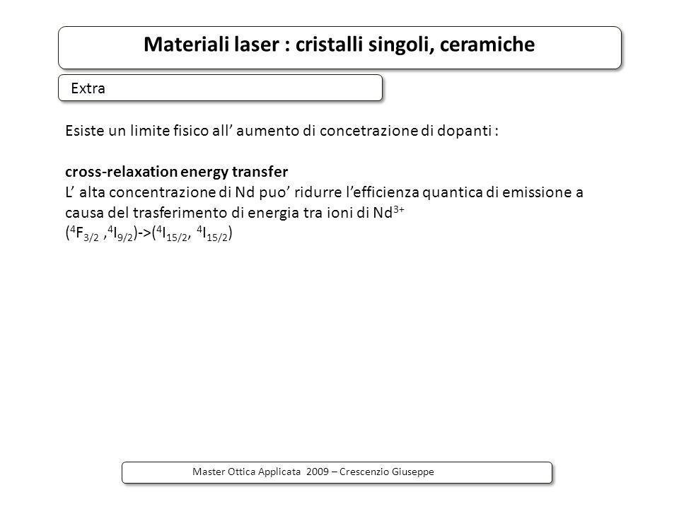 Materiali laser : cristalli singoli, ceramiche Master Ottica Applicata 2009 – Crescenzio Giuseppe Esiste un limite fisico all aumento di concetrazione