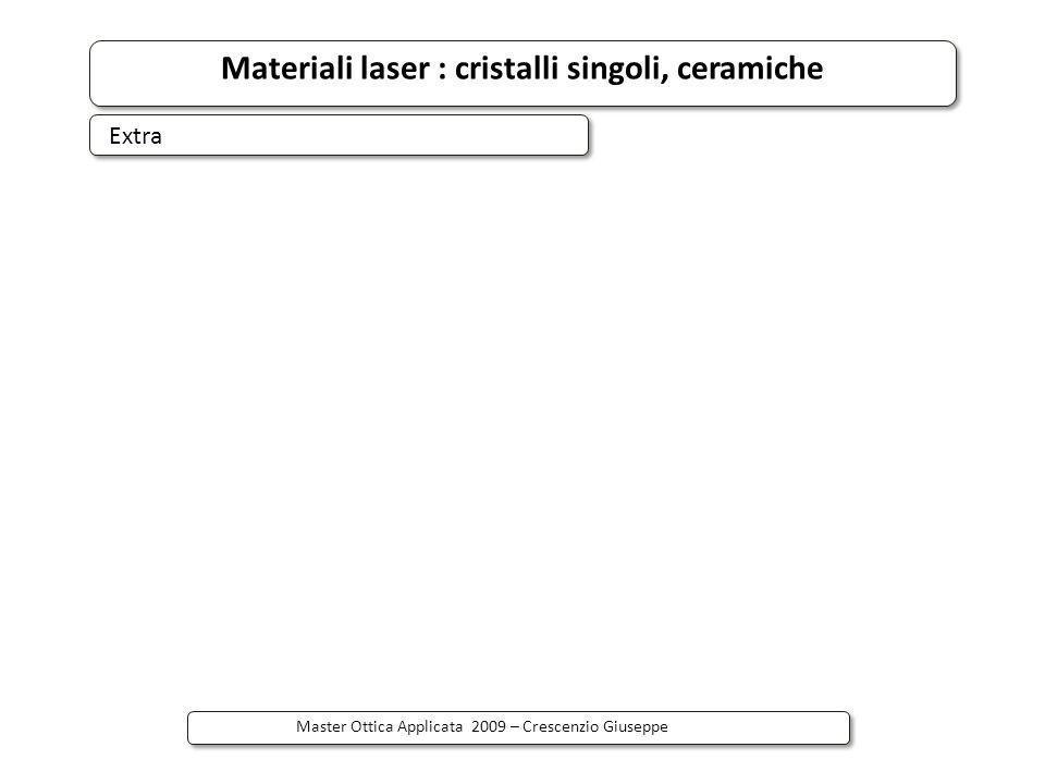 Materiali laser : cristalli singoli, ceramiche Master Ottica Applicata 2009 – Crescenzio Giuseppe Extra