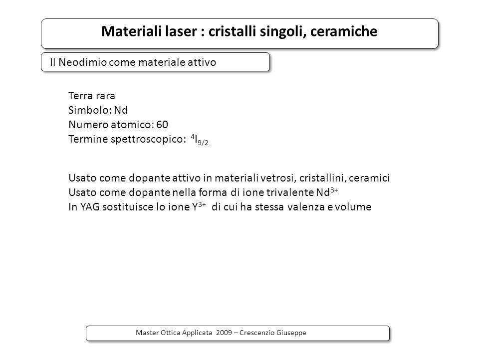 Materiali laser : cristalli singoli, ceramiche Master Ottica Applicata 2009 – Crescenzio Giuseppe Il Neodimio come materiale attivo Terra rara Simbolo
