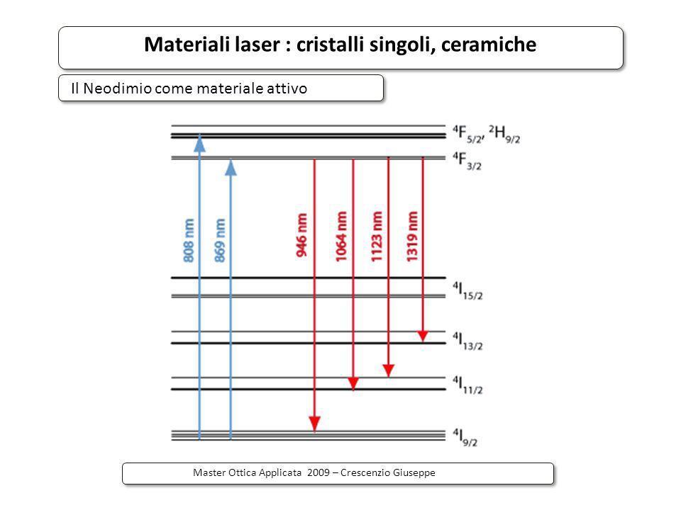 Materiali laser : cristalli singoli, ceramiche Master Ottica Applicata 2009 – Crescenzio Giuseppe Il Neodimio come materiale attivo