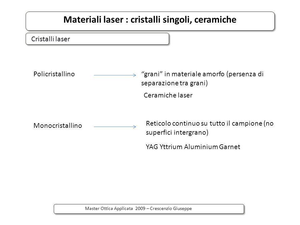 Materiali laser : cristalli singoli, ceramiche Master Ottica Applicata 2009 – Crescenzio Giuseppe Tradizionalmente il laser Nd:YAG viene pompato con λ 809 nm nel livello fortemente assorbente 4 F 5/2 emissione a 1064 nm dal lvello 4 F 3/2.