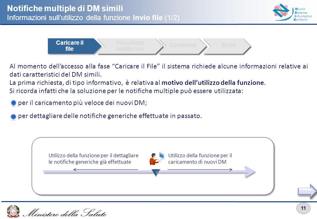 11 Notifiche multiple di DM simili Informazioni sullutilizzo della funzione Invio file (1/2) Caricare il file Visualizza dati/Errori ConfermaEsito Vis