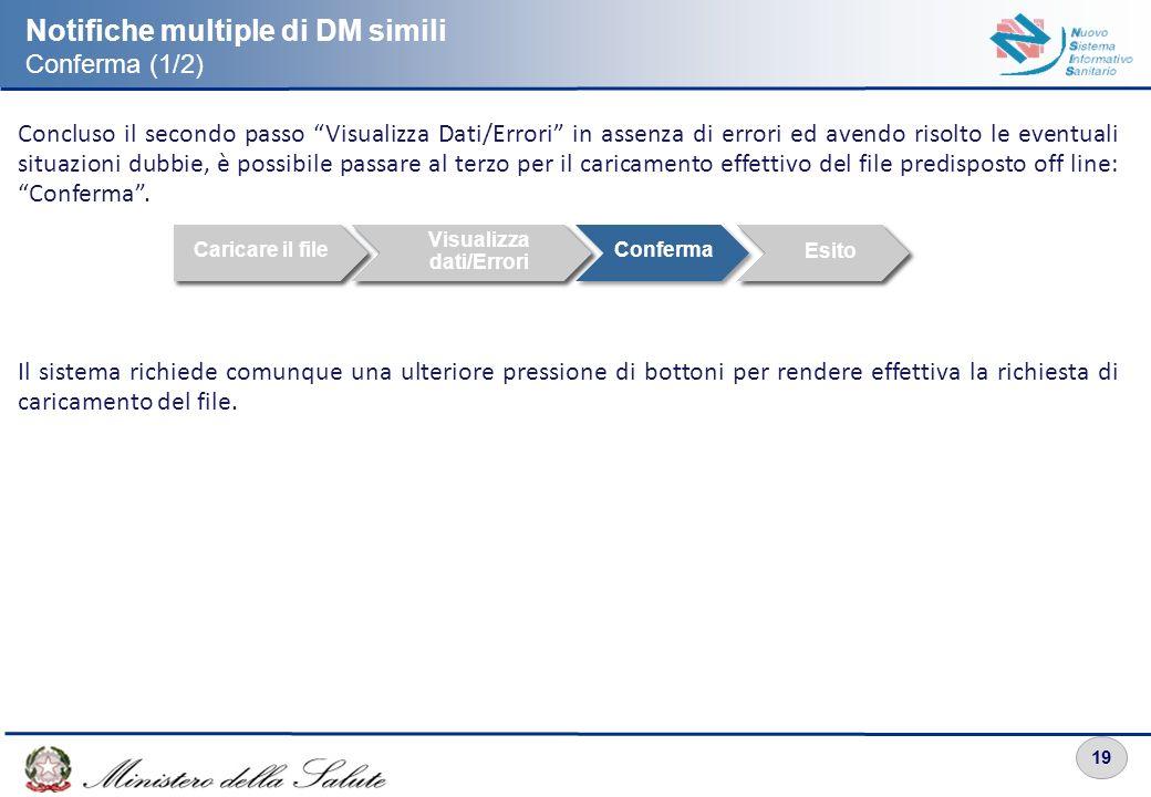 19 Notifiche multiple di DM simili Conferma (1/2) Concluso il secondo passo Visualizza Dati/Errori in assenza di errori ed avendo risolto le eventuali