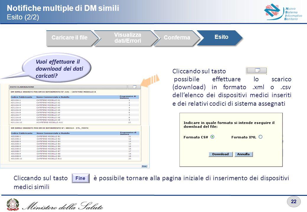 22 Notifiche multiple di DM simili Esito (2/2) Caricare il file Visualizza dati/Errori ConfermaEsito Caricare il file Conferma Visualizza dati/Errori