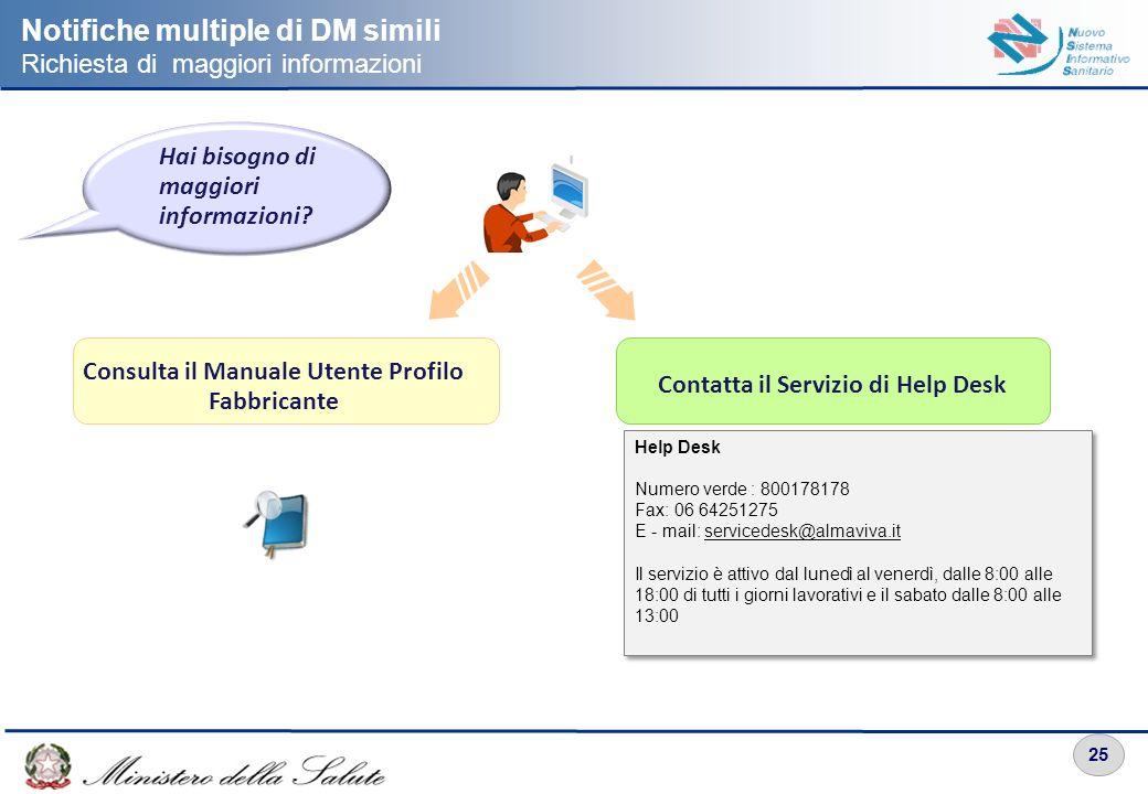 25 Notifiche multiple di DM simili Richiesta di maggiori informazioni Hai bisogno di maggiori informazioni? Consulta il Manuale Utente Profilo Fabbric