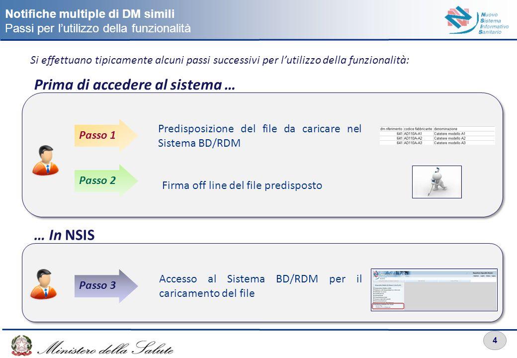 4 Si effettuano tipicamente alcuni passi successivi per lutilizzo della funzionalità: Notifiche multiple di DM simili Passi per lutilizzo della funzio